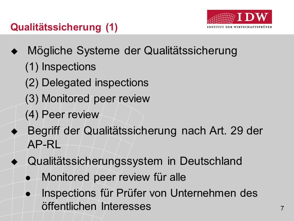 Qualitätssicherung (1)