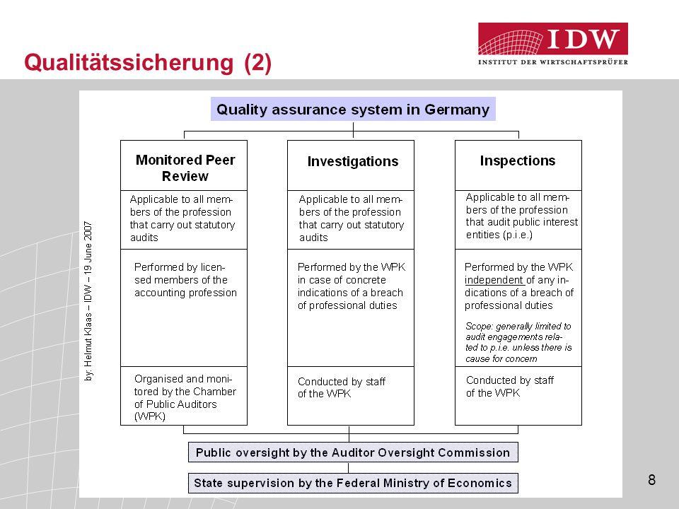 Qualitätssicherung (2)
