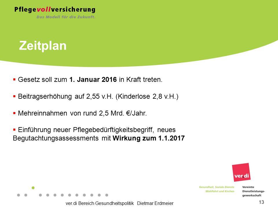 Zeitplan Gesetz soll zum 1. Januar 2016 in Kraft treten.
