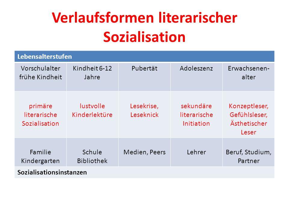 Verlaufsformen literarischer Sozialisation