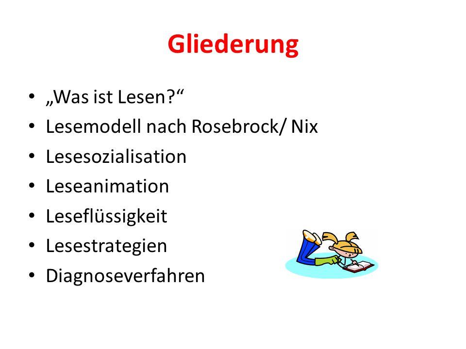 """Gliederung """"Was ist Lesen Lesemodell nach Rosebrock/ Nix"""