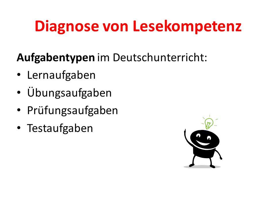 Diagnose von Lesekompetenz