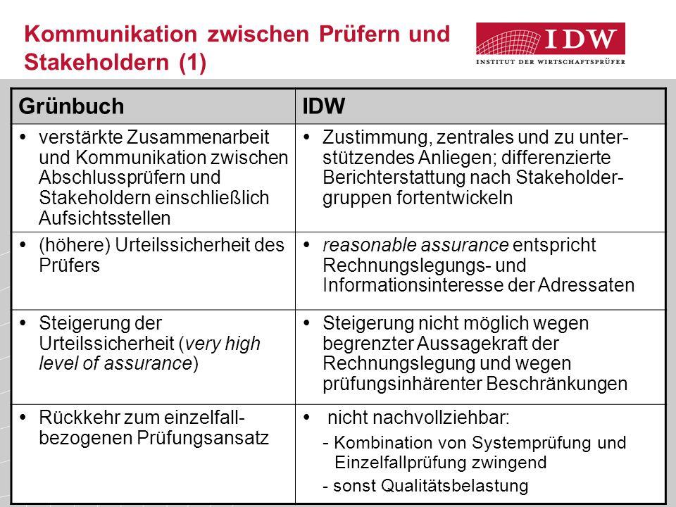 Kommunikation zwischen Prüfern und Stakeholdern (1)