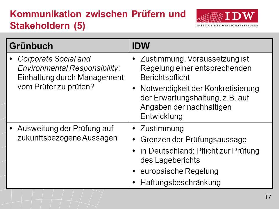 Kommunikation zwischen Prüfern und Stakeholdern (5)
