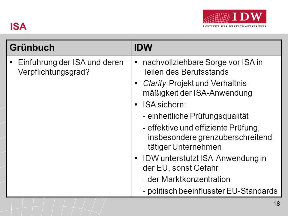 ISA Grünbuch IDW Einführung der ISA und deren Verpflichtungsgrad