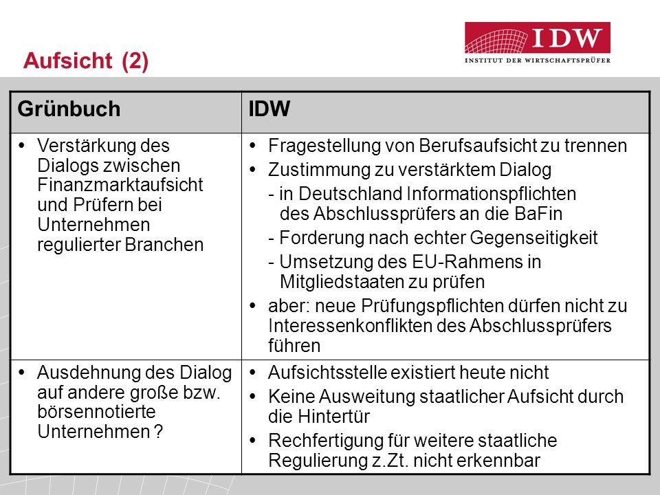 Aufsicht (2) Grünbuch IDW