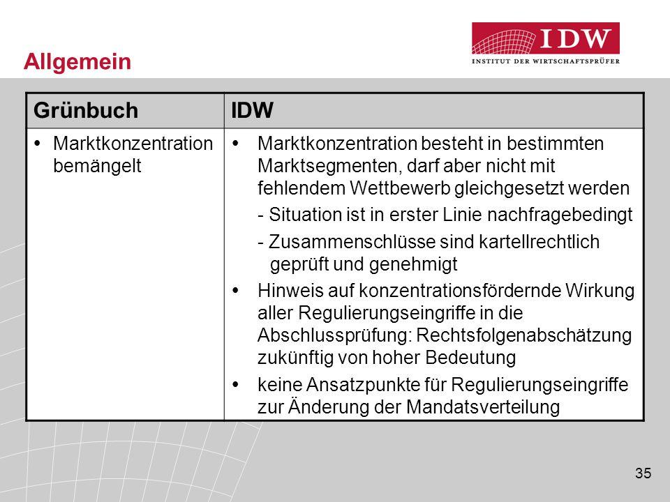 Allgemein Grünbuch IDW Marktkonzentration bemängelt