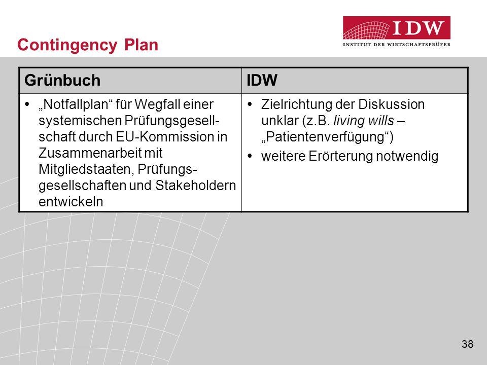 Contingency Plan Grünbuch IDW