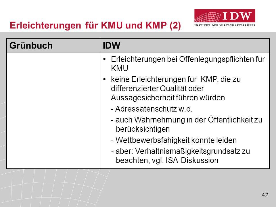 Erleichterungen für KMU und KMP (2)