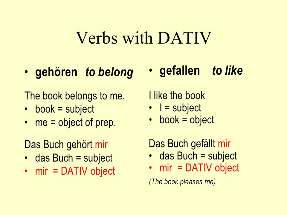 Verbs with DATIV gehören to belong gefallen to like