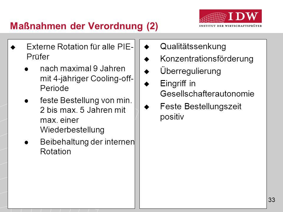 Maßnahmen der Verordnung (2)