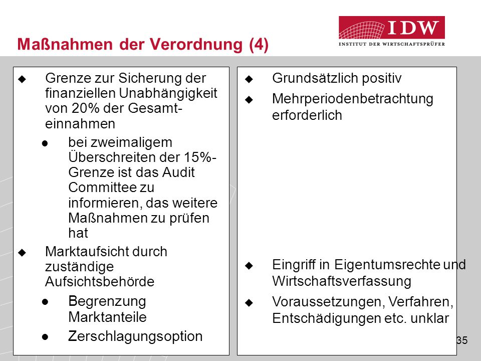 Maßnahmen der Verordnung (4)