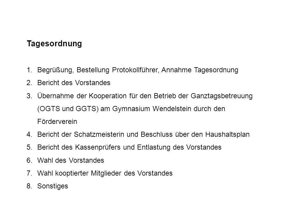 Tagesordnung Begrüßung, Bestellung Protokollführer, Annahme Tagesordnung. Bericht des Vorstandes.