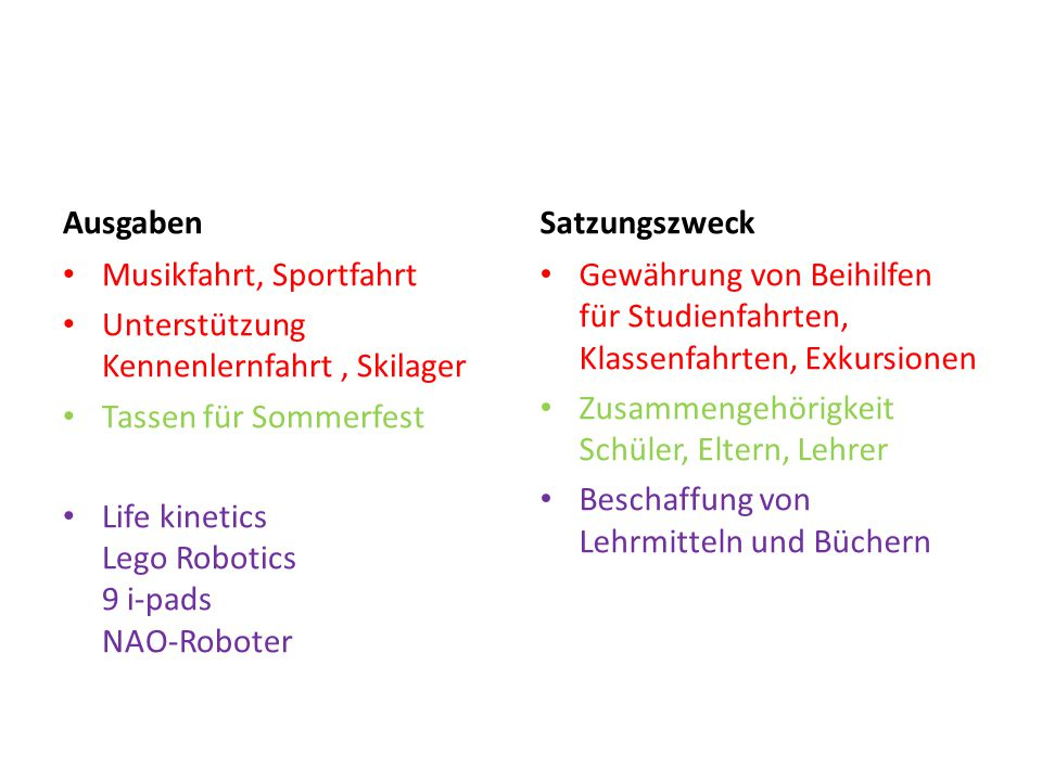 Ausgaben Satzungszweck. Musikfahrt, Sportfahrt. Unterstützung Kennenlernfahrt , Skilager. Tassen für Sommerfest.