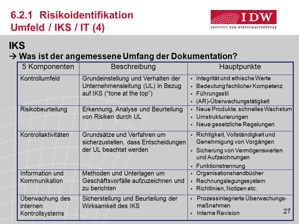 6.2.1 Risikoidentifikation Umfeld / IKS / IT (4)