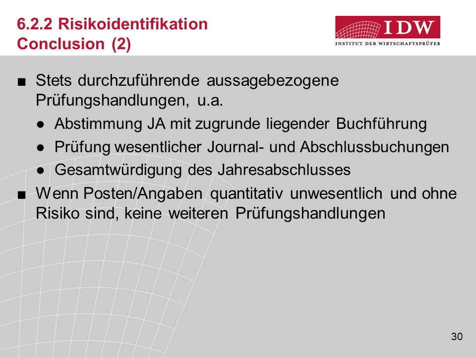 6.2.2 Risikoidentifikation Conclusion (2)