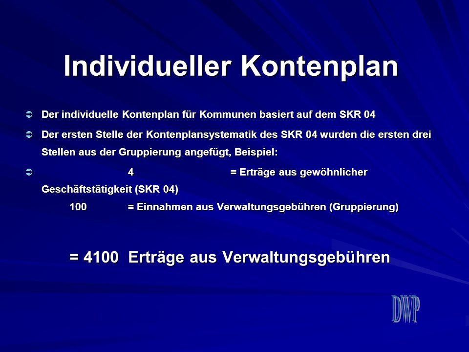 Individueller Kontenplan
