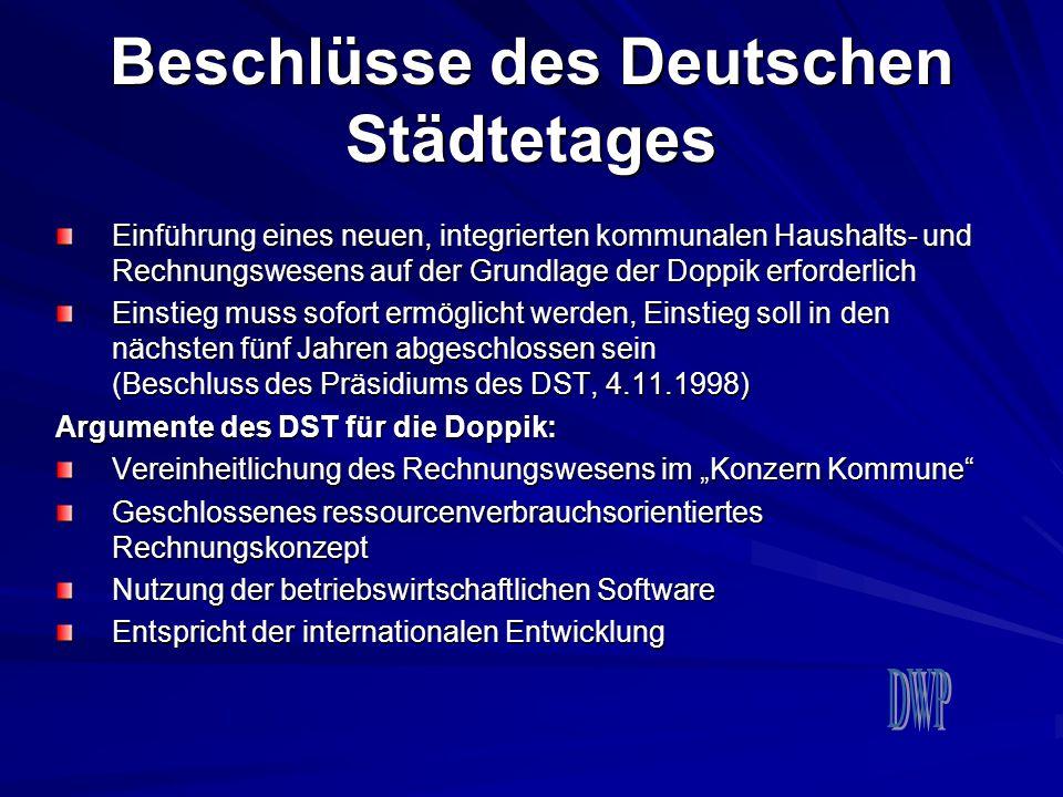 Beschlüsse des Deutschen Städtetages