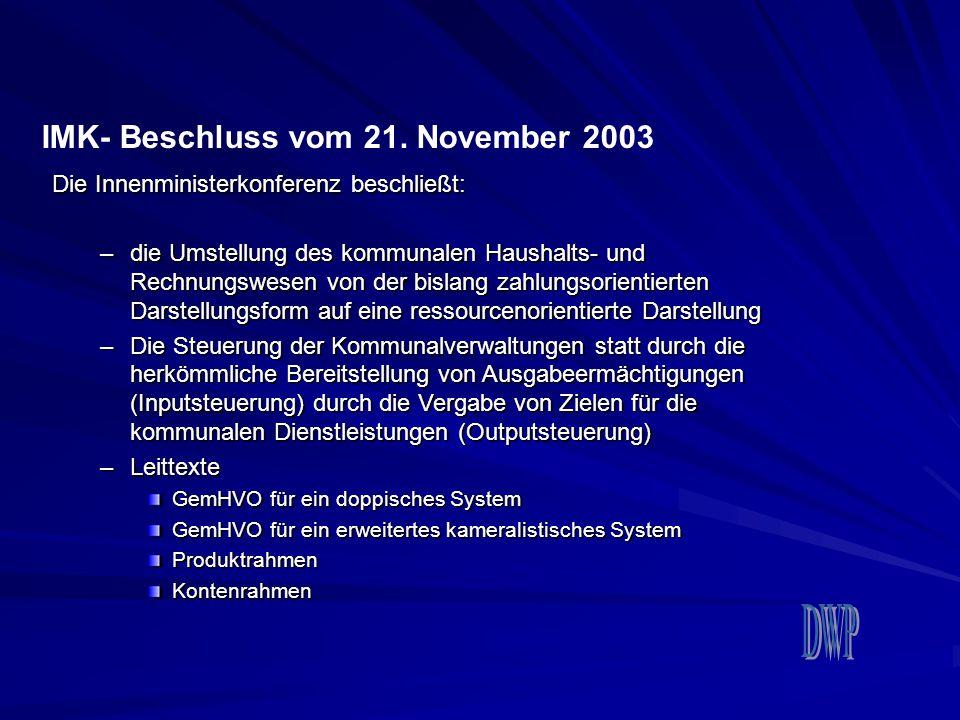 IMK- Beschluss vom 21. November 2003