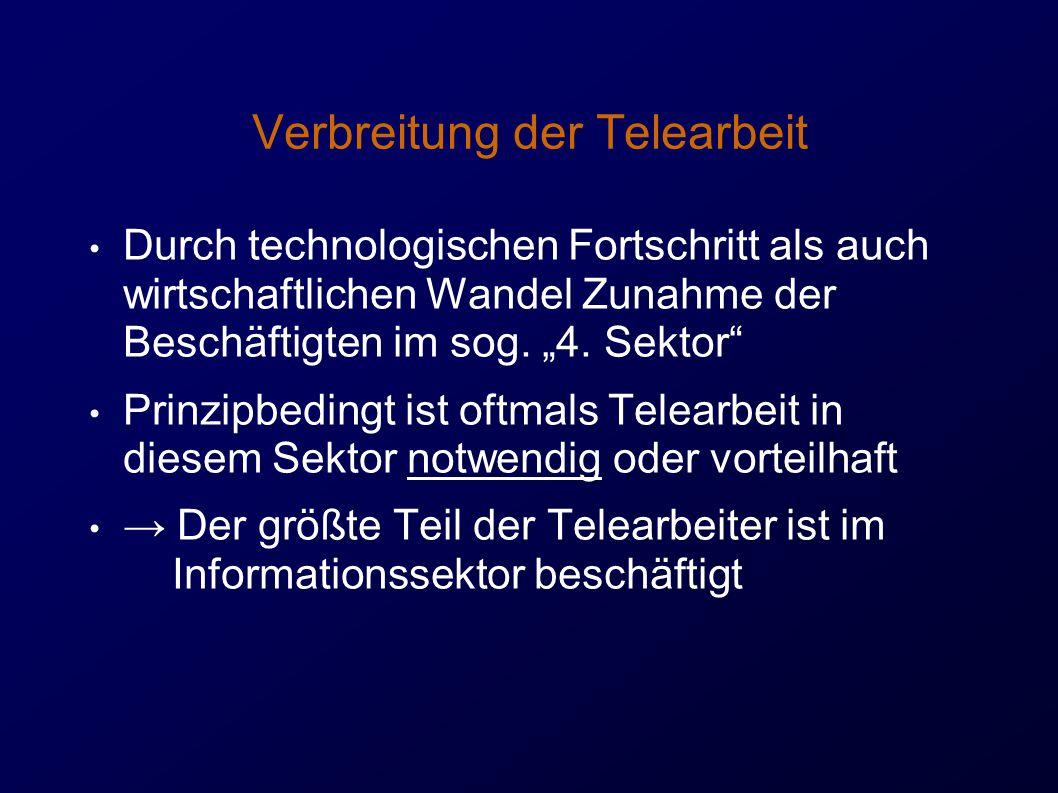 Verbreitung der Telearbeit
