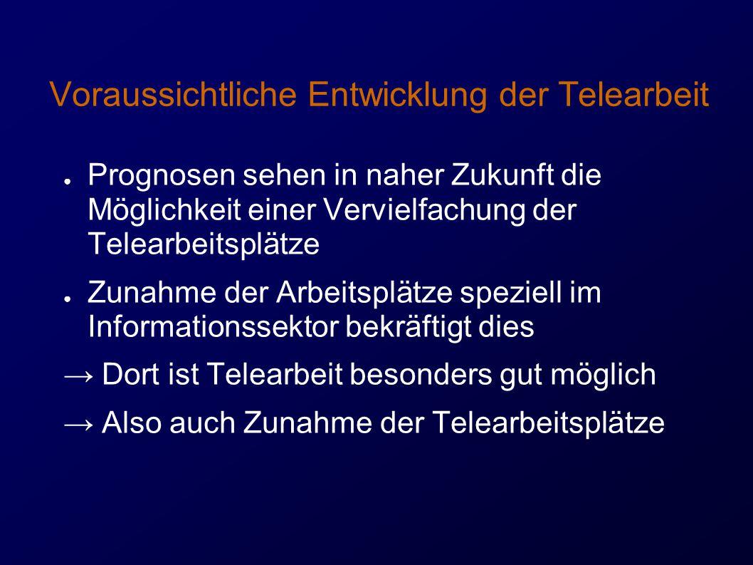 Voraussichtliche Entwicklung der Telearbeit