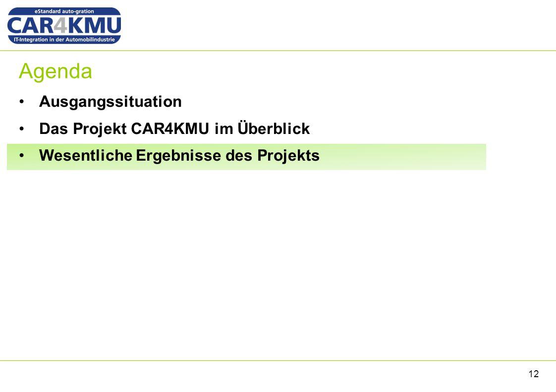 Agenda Ausgangssituation Das Projekt CAR4KMU im Überblick