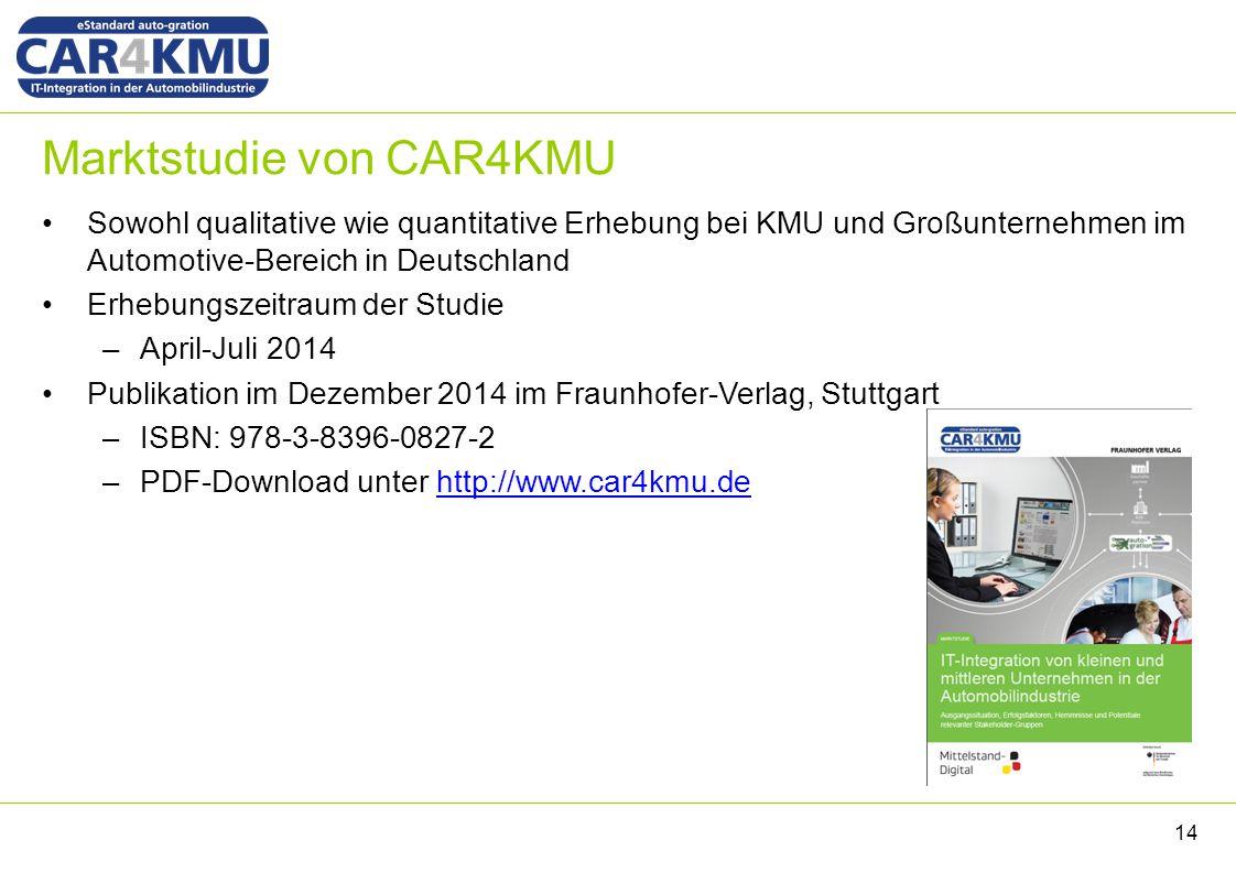 Marktstudie von CAR4KMU