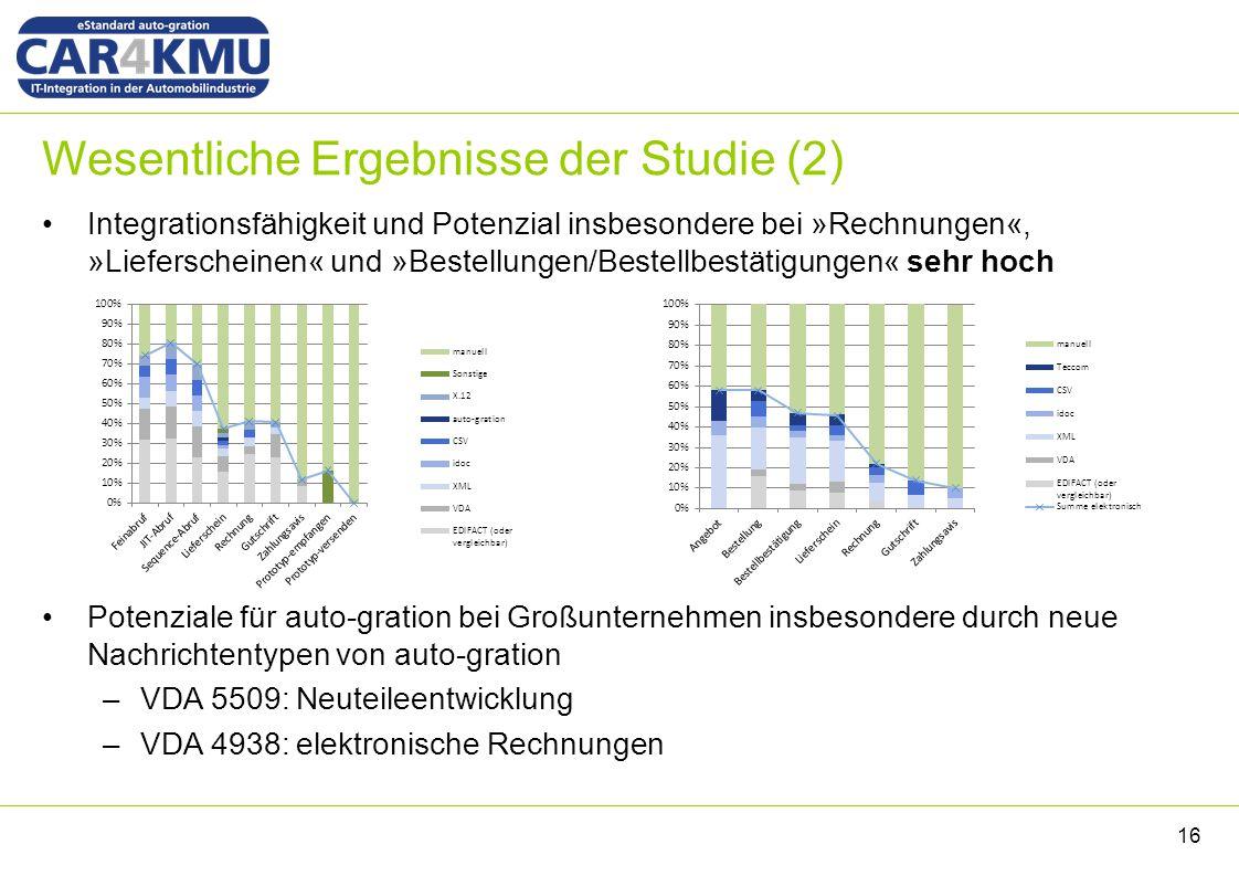Wesentliche Ergebnisse der Studie (2)
