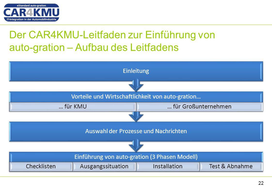 Der CAR4KMU-Leitfaden zur Einführung von auto-gration – Aufbau des Leitfadens