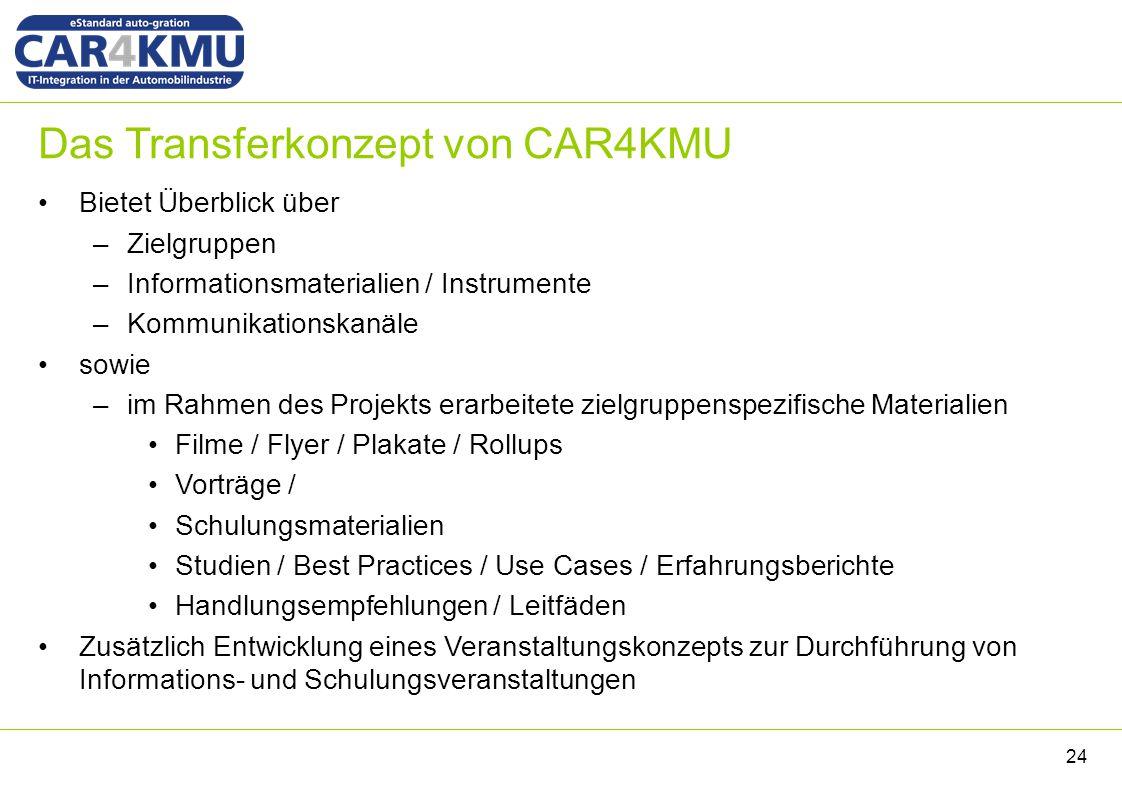 Das Transferkonzept von CAR4KMU