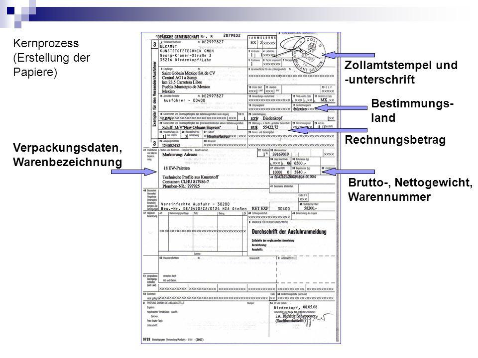 Kernprozess (Erstellung der. Papiere) Zollamtstempel und. -unterschrift. Bestimmungs- land. Rechnungsbetrag.