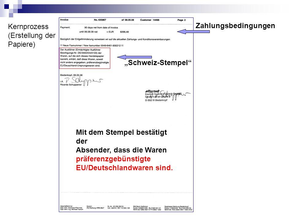 """Kernprozess (Erstellung der. Papiere) Zahlungsbedingungen. """"Schweiz-Stempel"""