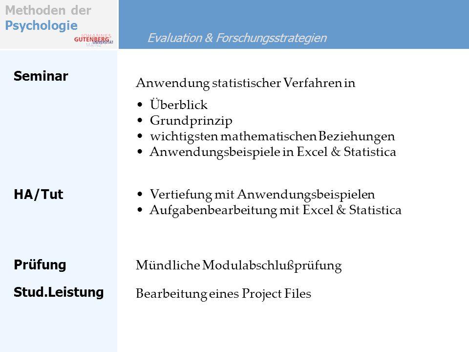 Anwendung statistischer Verfahren in Überblick Grundprinzip