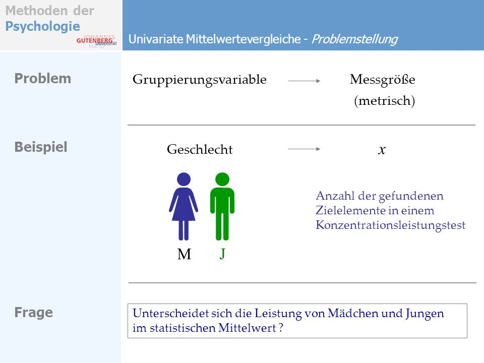 x M J Problem Gruppierungsvariable Messgröße (metrisch) Beispiel