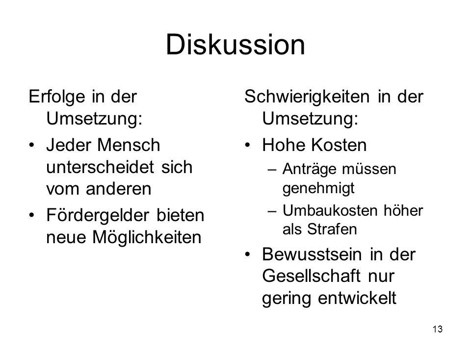 Diskussion Erfolge in der Umsetzung: