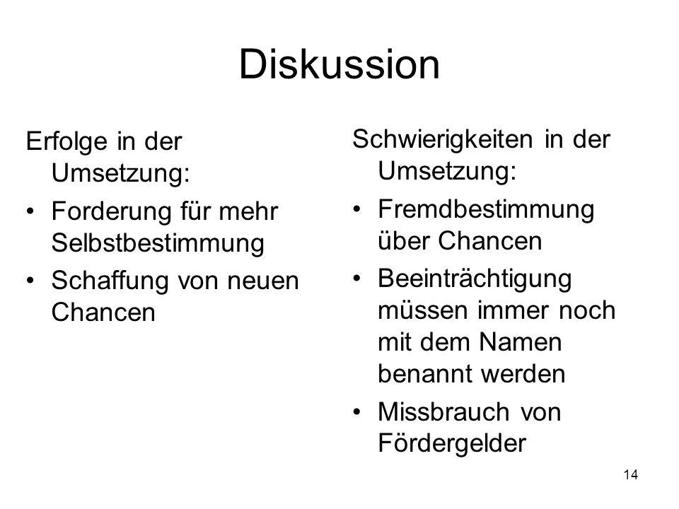 Diskussion Erfolge in der Umsetzung: Schwierigkeiten in der Umsetzung: