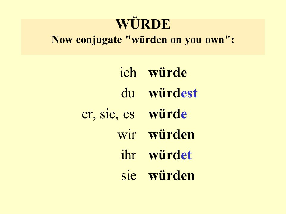 WÜRDE Now conjugate würden on you own :
