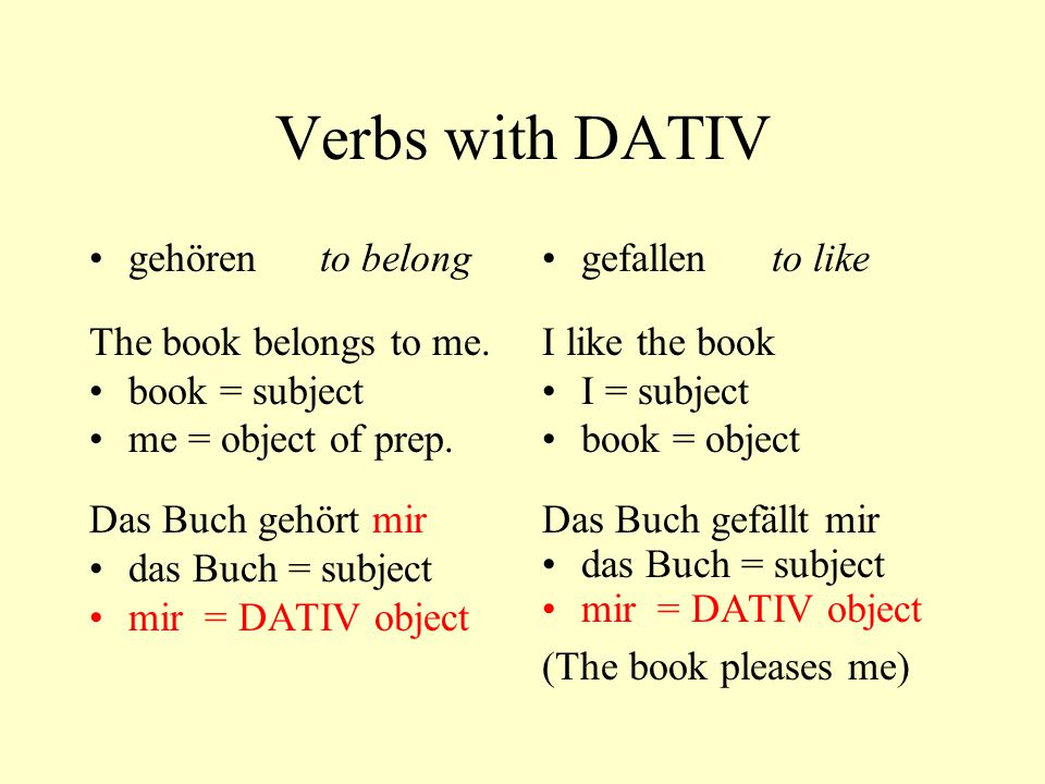 Verbs with DATIV gehören to belong The book belongs to me.