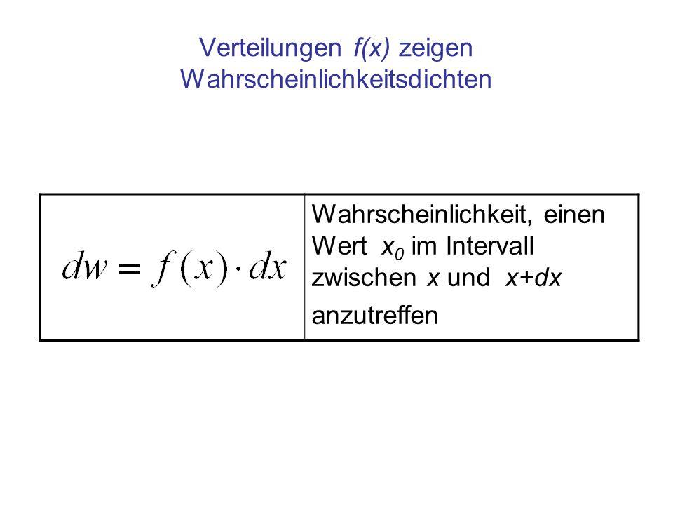Verteilungen f(x) zeigen Wahrscheinlichkeitsdichten