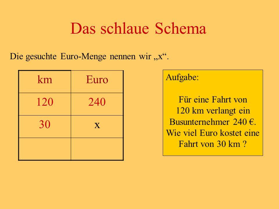 Das schlaue Schema km Euro 120 240 30 x