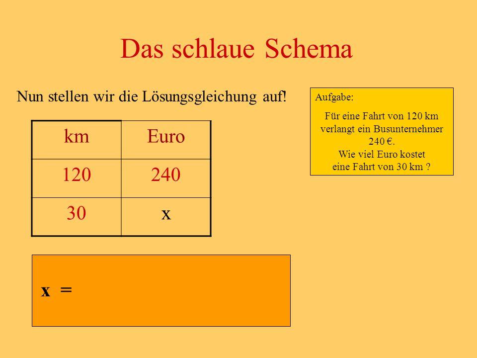 Das schlaue Schema km Euro 120 240 30 x x =