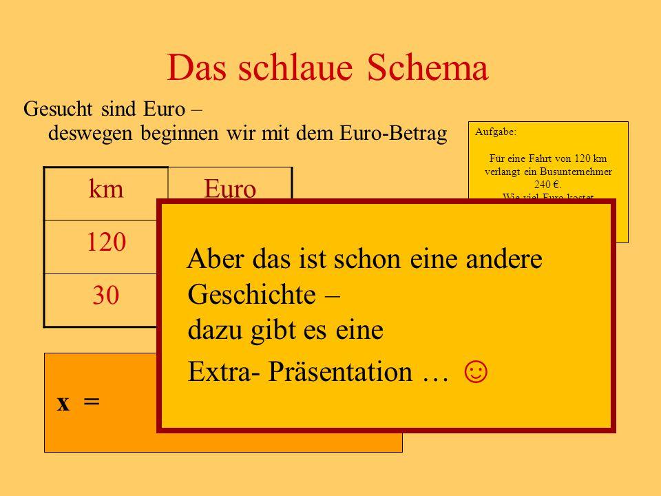 Das schlaue Schema Gesucht sind Euro – deswegen beginnen wir mit dem Euro-Betrag. Aufgabe: