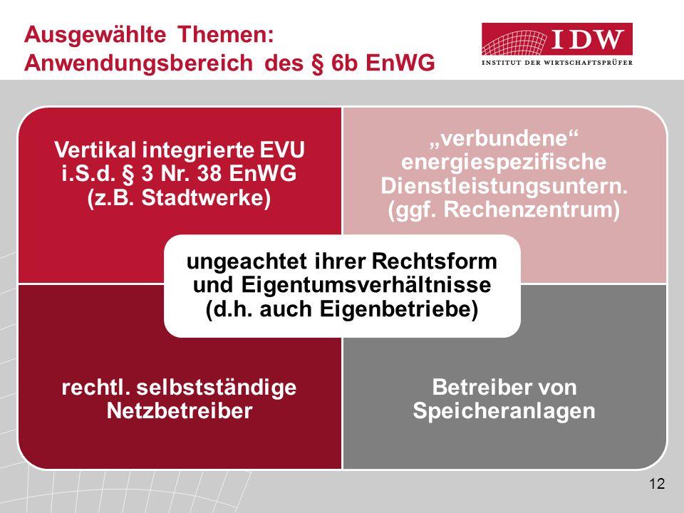 Ausgewählte Themen: Anwendungsbereich des § 6b EnWG