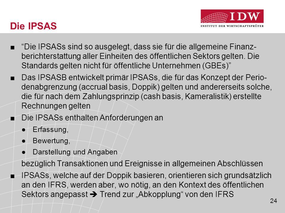 Die IPSAS
