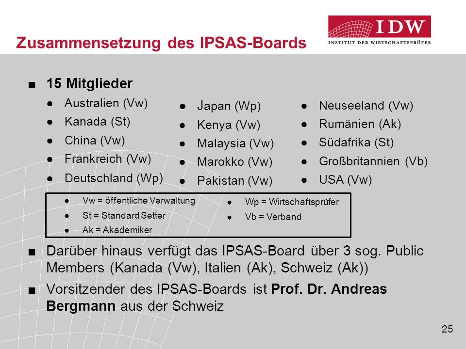Zusammensetzung des IPSAS-Boards