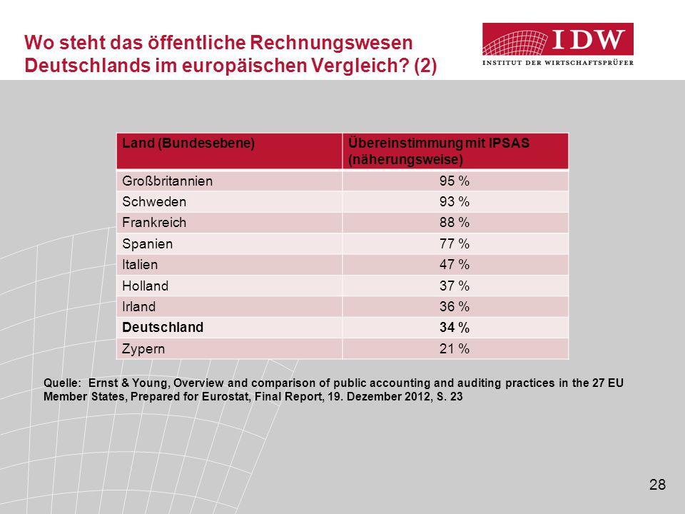 Wo steht das öffentliche Rechnungswesen Deutschlands im europäischen Vergleich (2)
