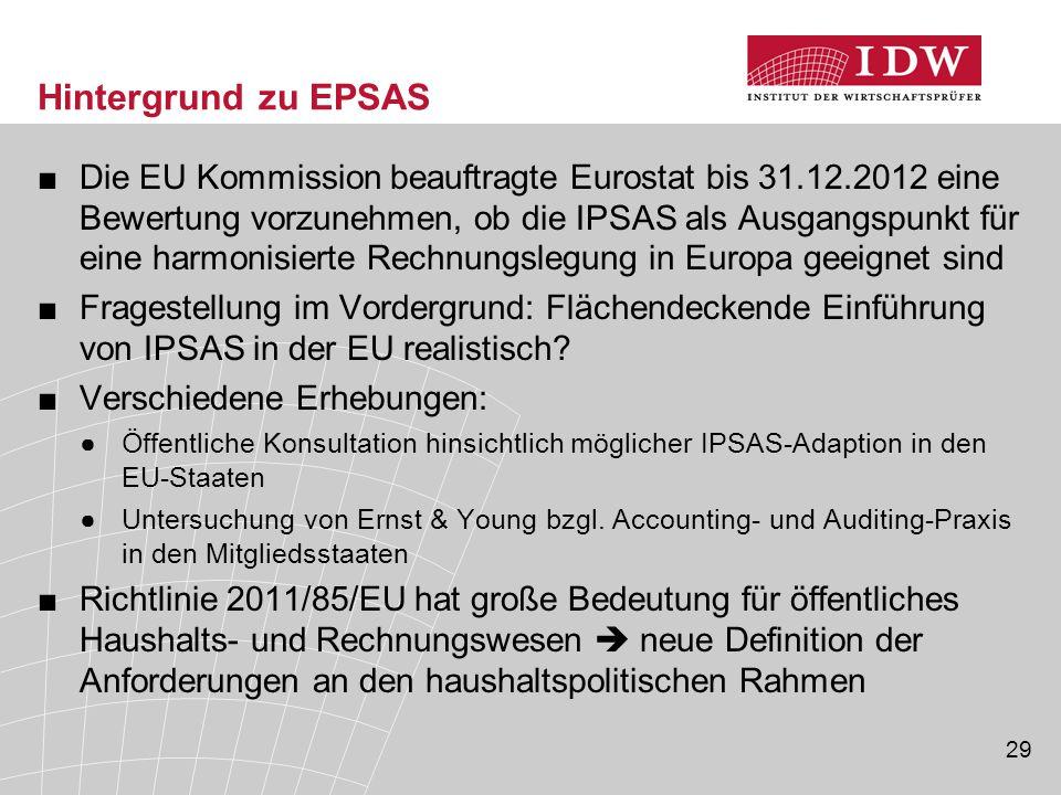 Hintergrund zu EPSAS