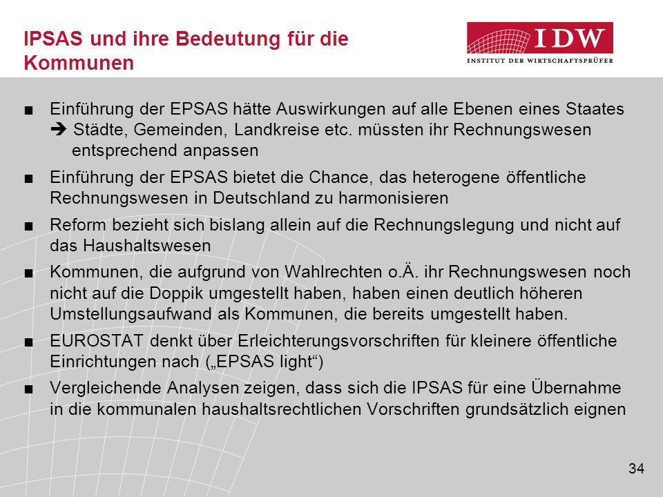 IPSAS und ihre Bedeutung für die Kommunen
