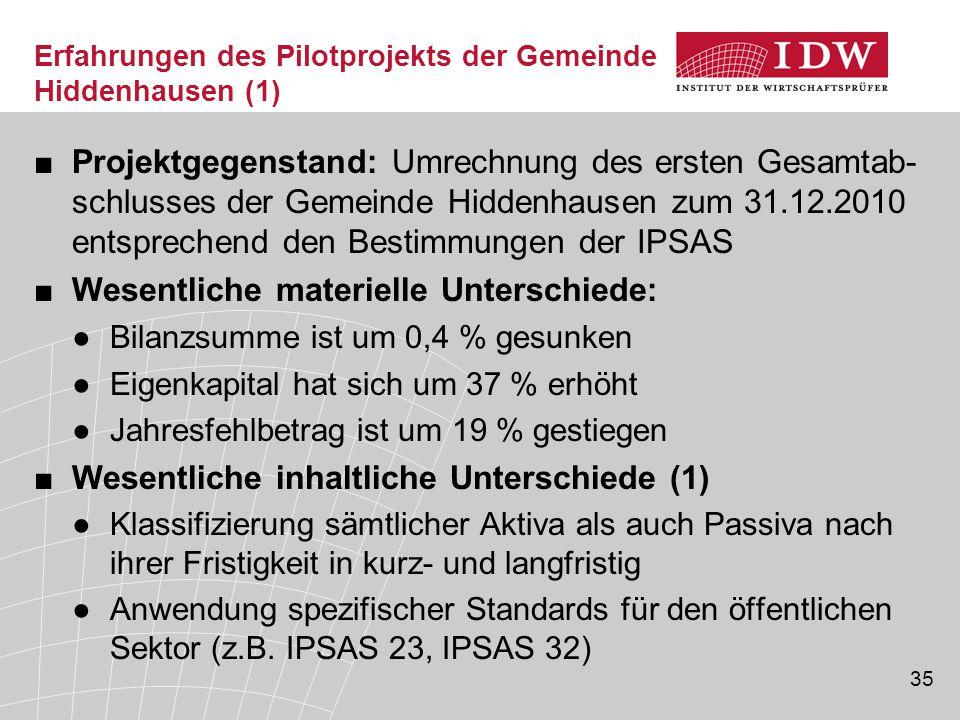 Erfahrungen des Pilotprojekts der Gemeinde Hiddenhausen (1)