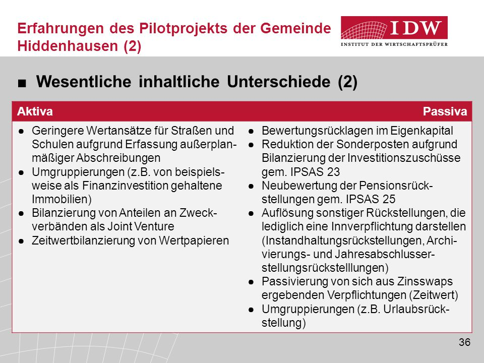Erfahrungen des Pilotprojekts der Gemeinde Hiddenhausen (2)
